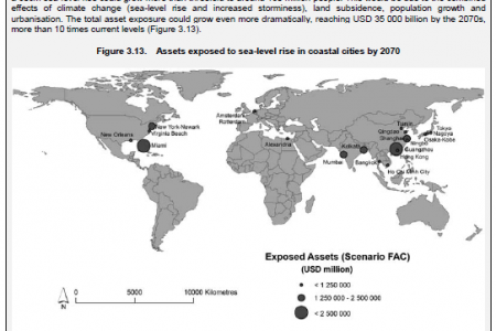 Assets exposed to sea-level rise in coastal cities by 2070 Infographic