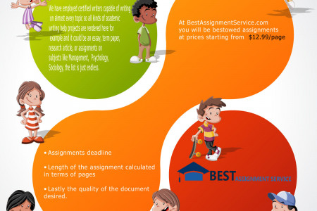 Assignment help websites Infographic
