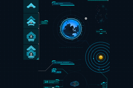 Asteroid & Impact Infographic