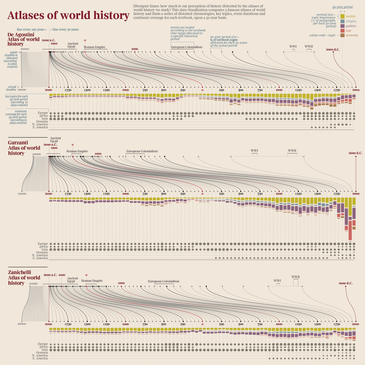 Atlases of world history (English) Infographic