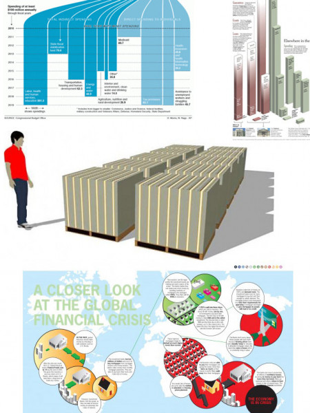 Attack of the Infographics! Infographic