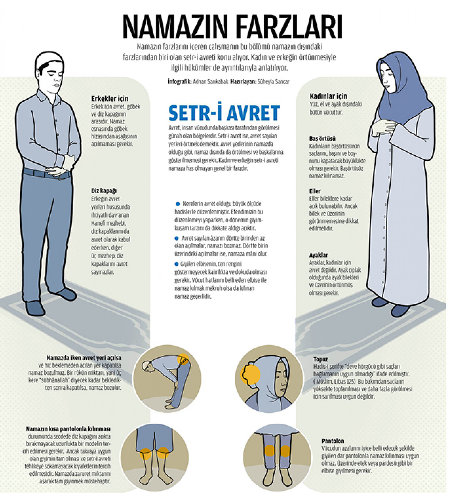 Attention in Prayer! Infographic