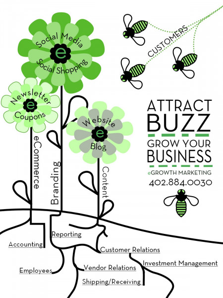 Attract Buzz: Grow Your Business Infographic