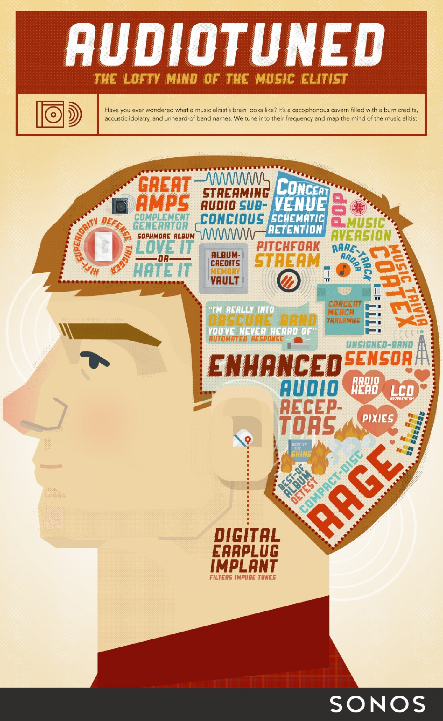 Audiotuned: The lofty mind of the music elitist Infographic