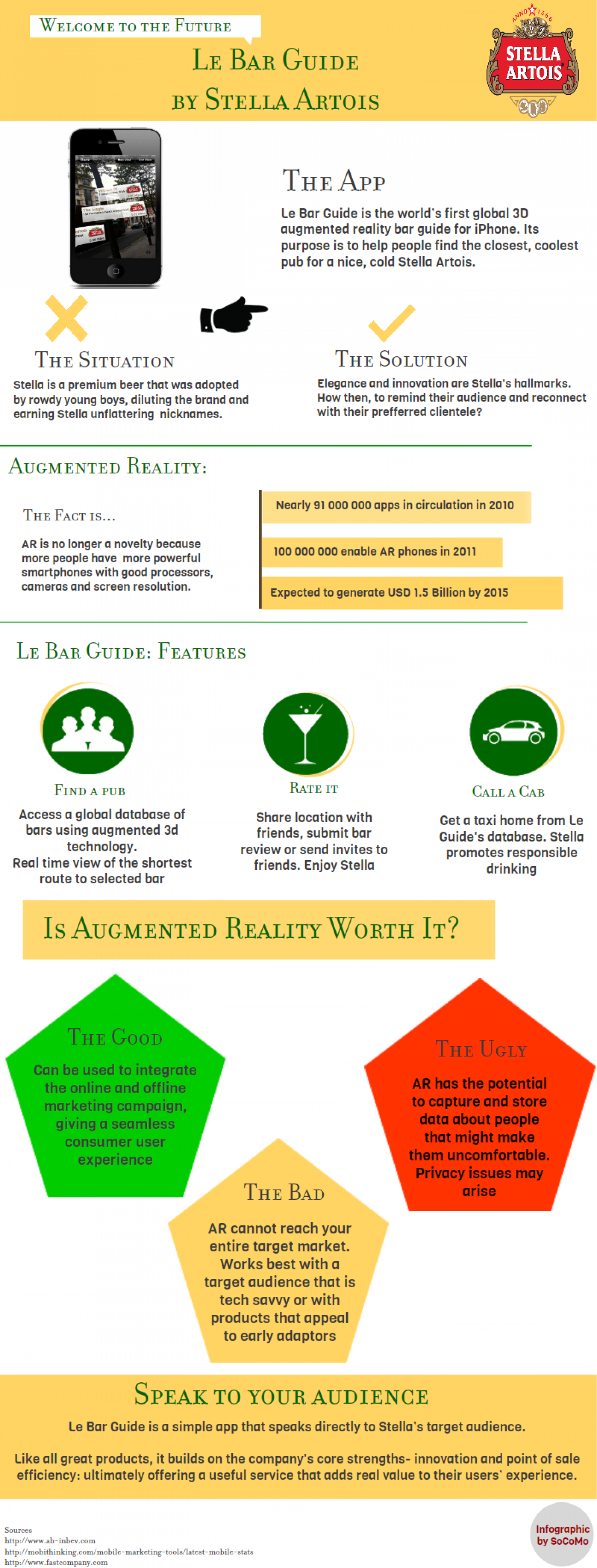 Augmented Reality that speaks to your clientele. Infographic
