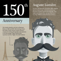 Auguste Lumière: 150th Birthday Infographic