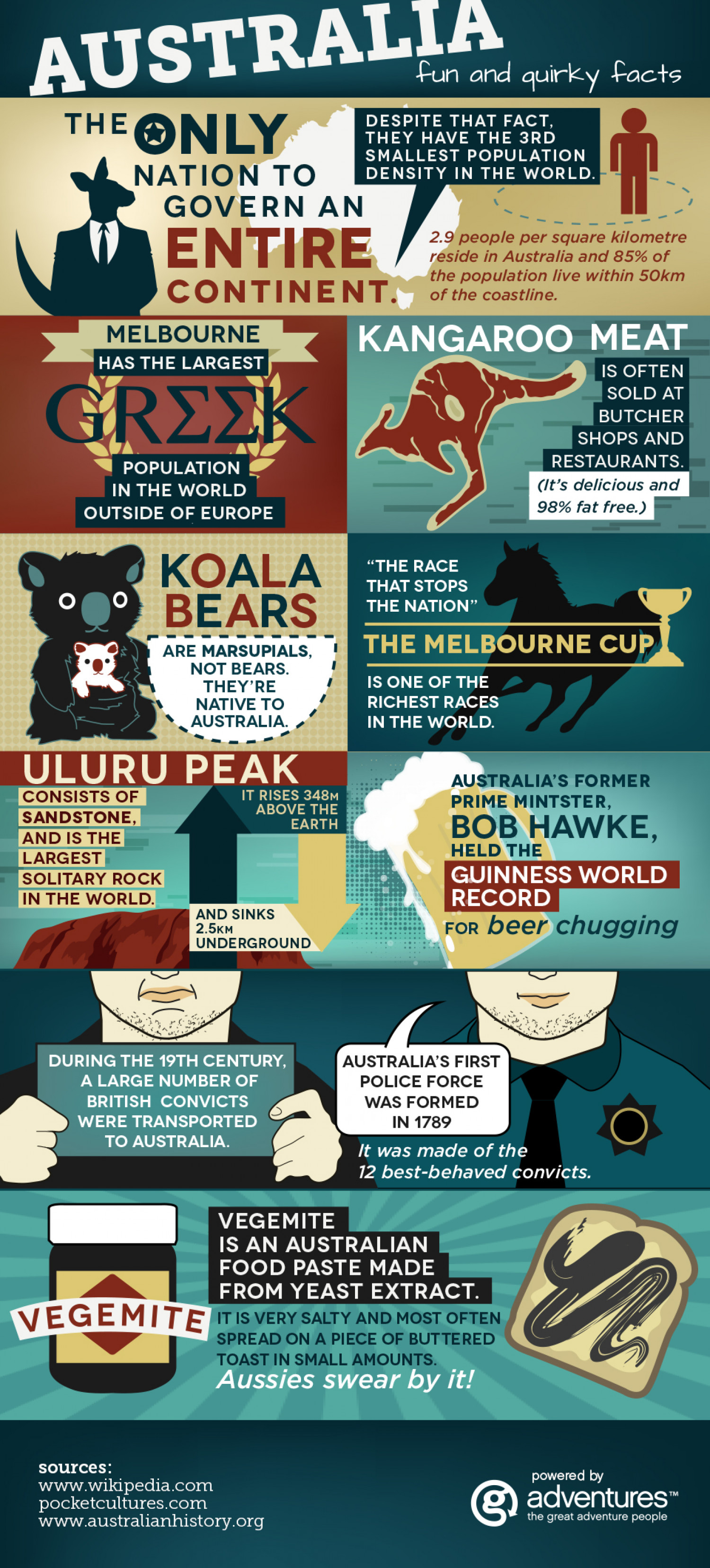 Australia Fun Facts  Infographic