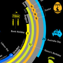 Australian Public Holidays Infographic