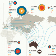 Australian Tourism Infographic