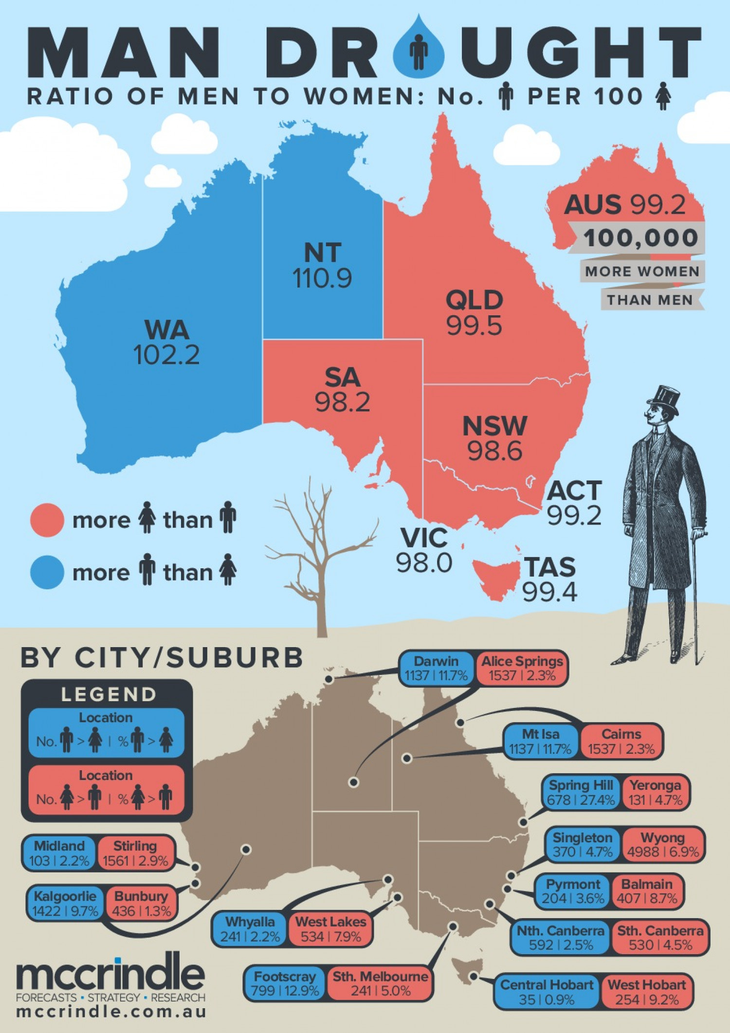 Australia's Man Drought Infographic