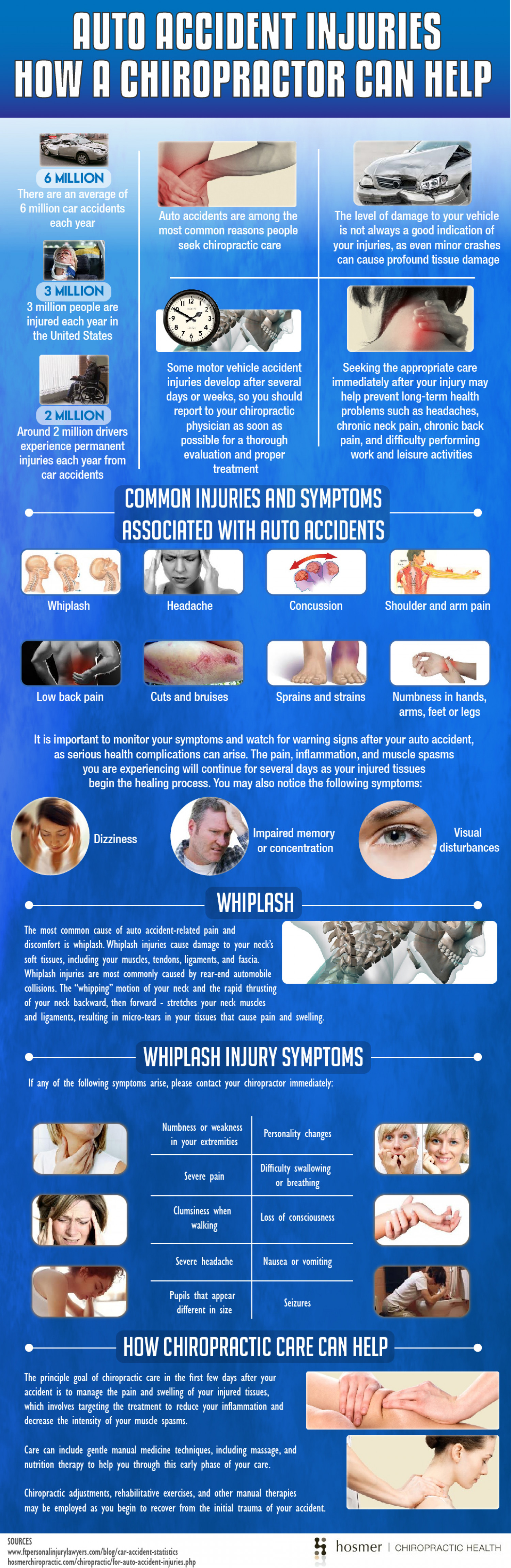 Auto Accident Injuries - How a Chiropractor Can Help Infographic