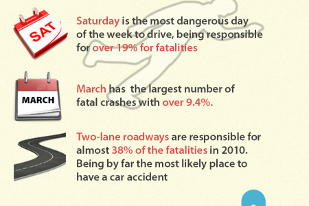Auto Accident Statistics in Miami and Florida Infographic