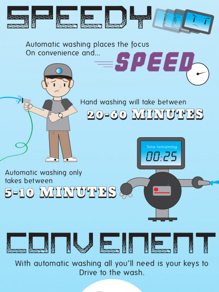 Man VS. Machine Infographic