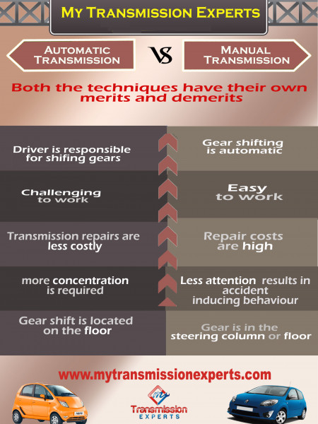 My Transmission Expert: Automatic VS Manual Transmission Infographic