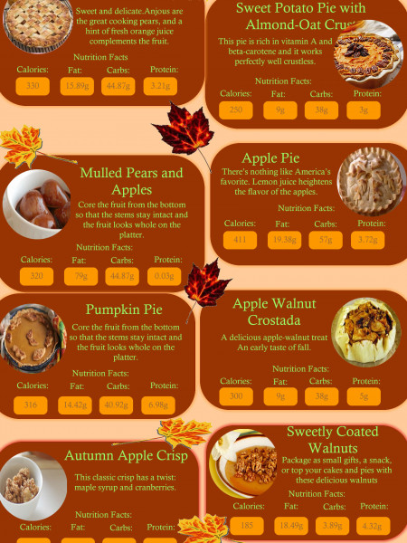 Autumn - Heavenly Desserts Infographic
