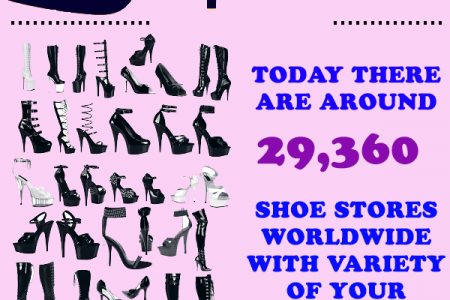 Avail all branded shoes at discount rates! Infographic