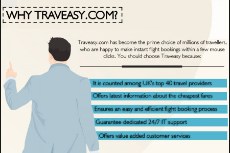 Avail Cost-Saving Benefits on Online Flight Bookings with Traveasy.com Infographic