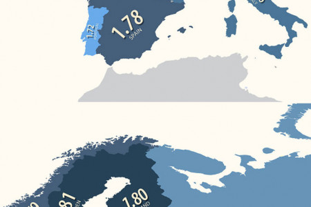 Average Male Height Across Europe Infographic