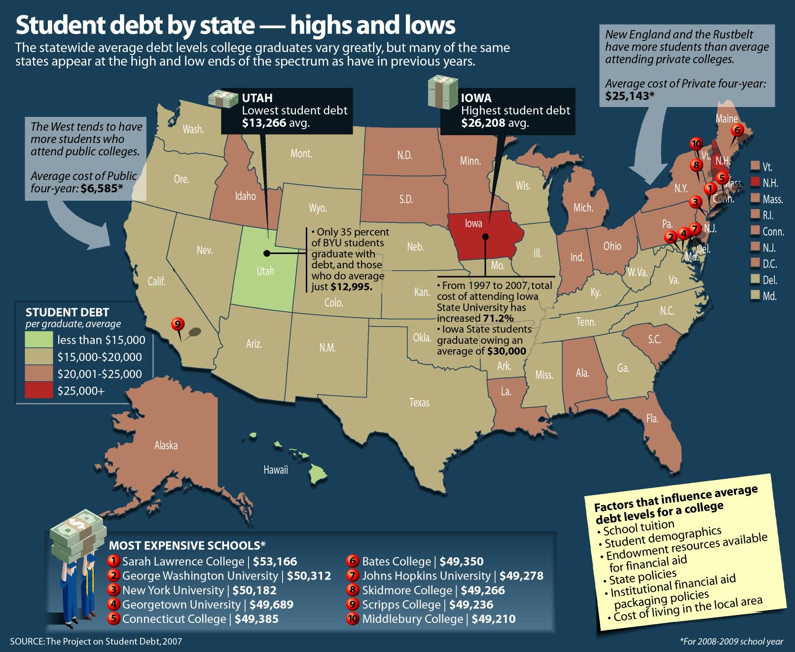 Student loan debt by state