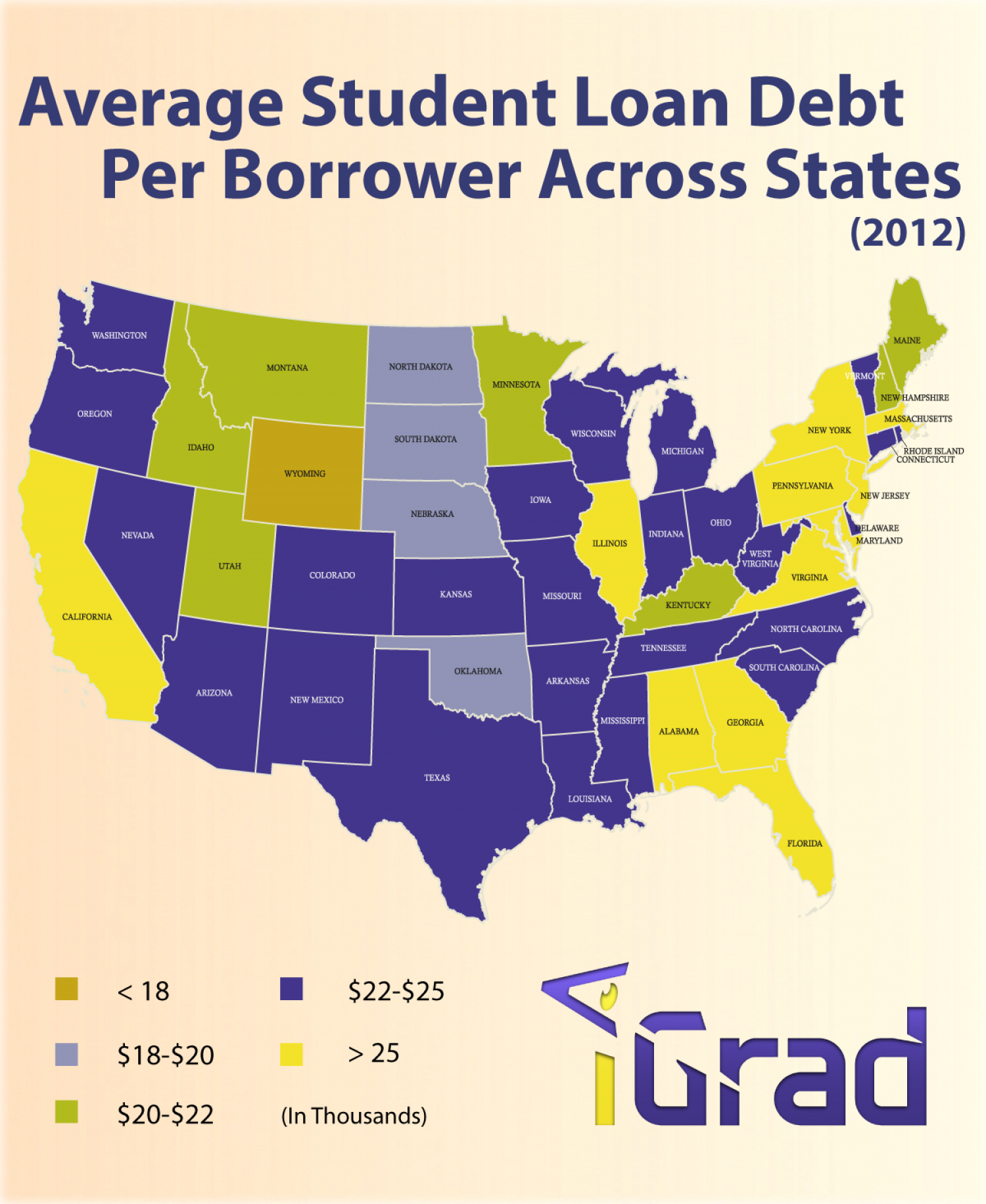 Average Student Loan Debt Per Borrower Across States (2012) Infographic