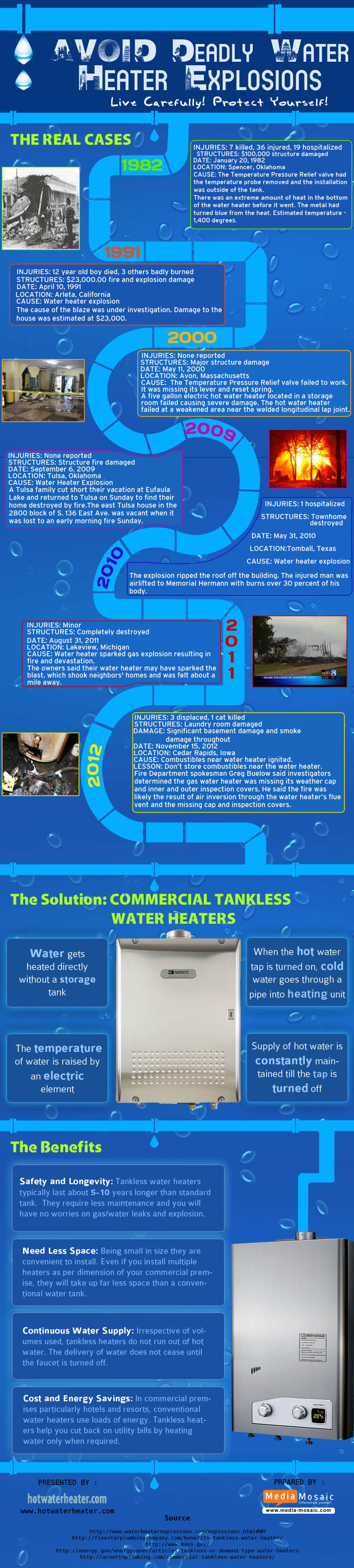 Avoid Deadly Water Heater Explosions Infographic