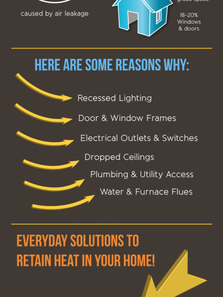 Avoid Heat Loss & Save Money!  Infographic