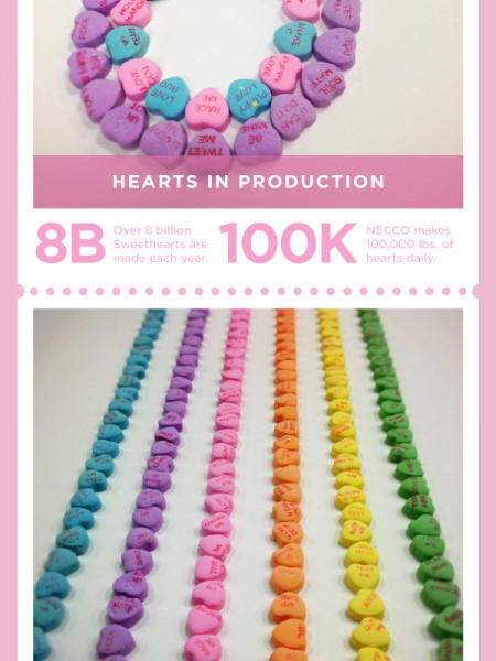 Awesome Things About Sweethearts Infographic