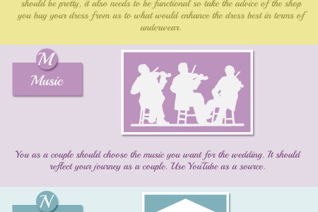 A-Z of Weddings: An Infographic Infographic
