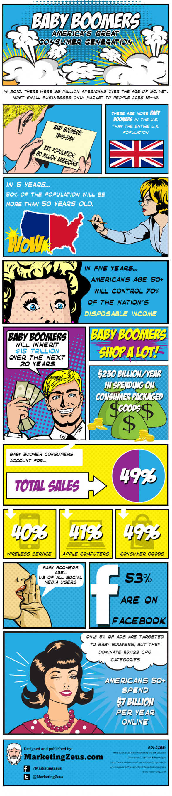 Baby Boomers: America