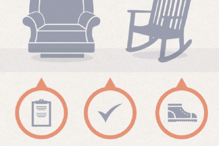 Baby Furniture Warehouse  Infographic