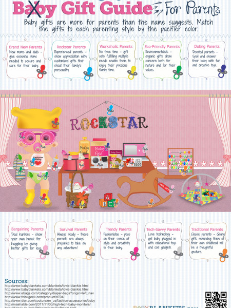Baby Gift Ideas According to Parenting Styles Infographic