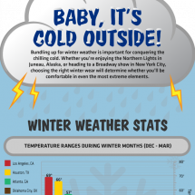 Baby, It's Cold Outside! Infographic