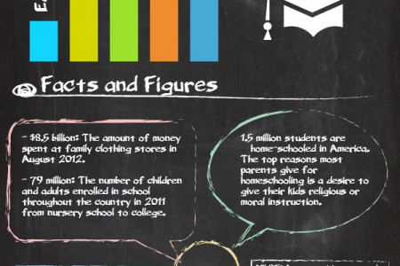 Back to School 2013 Infographic