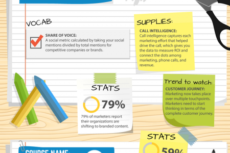 Back to School: Brushing Up On Your Business Acumen Infographic