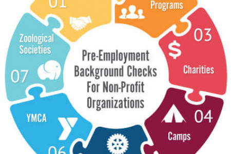 Background Checks For Non-Profit Organizations Infographic
