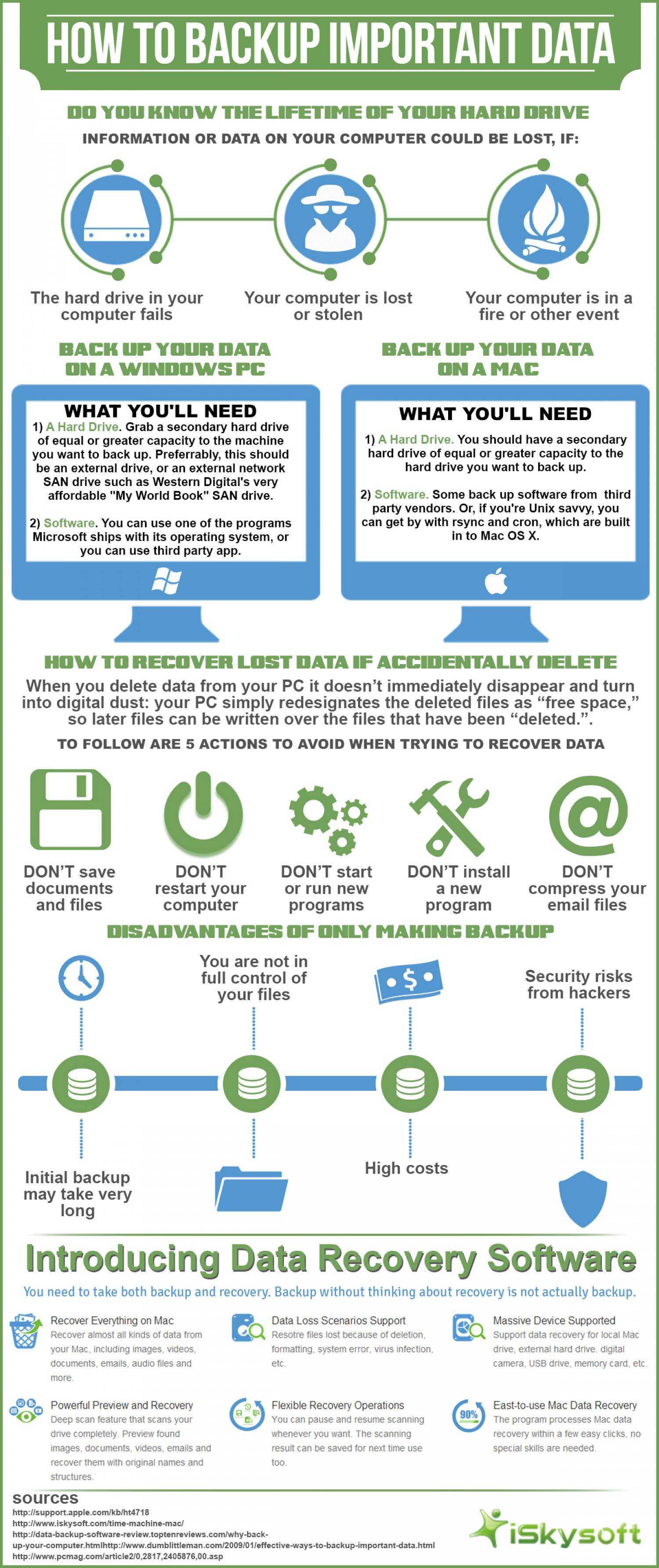 How to Backup Important Data Infographic