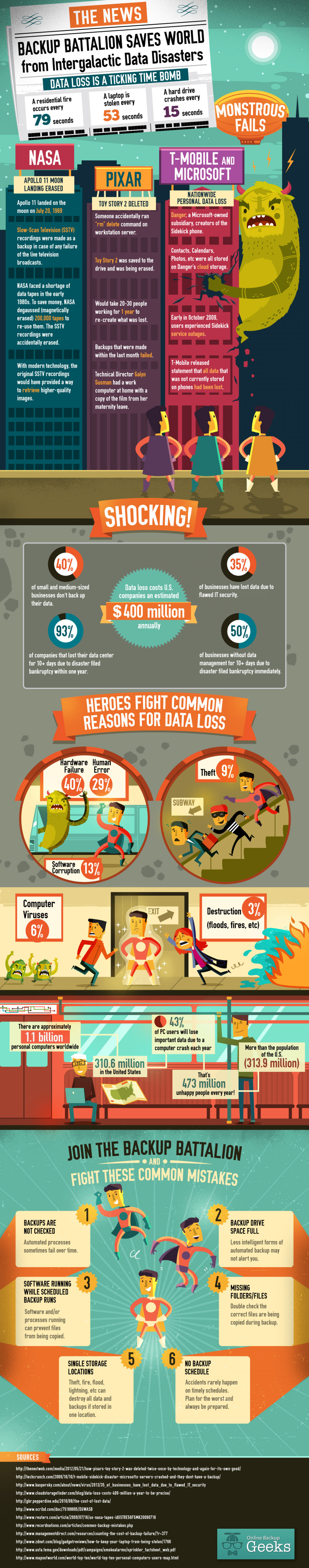 Backup Battalion Saves World from Intergalactic Data Disasters Infographic