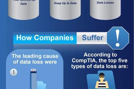 Backup Your Data Infographic
