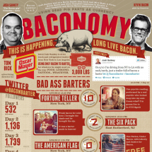 Baconomy Infographic