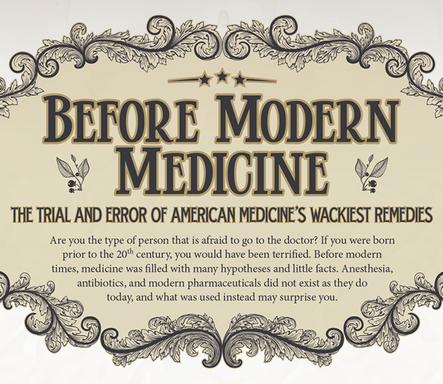 The Trial and Error of American Medicine