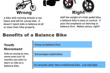 Balance Bike Benefits Infographic
