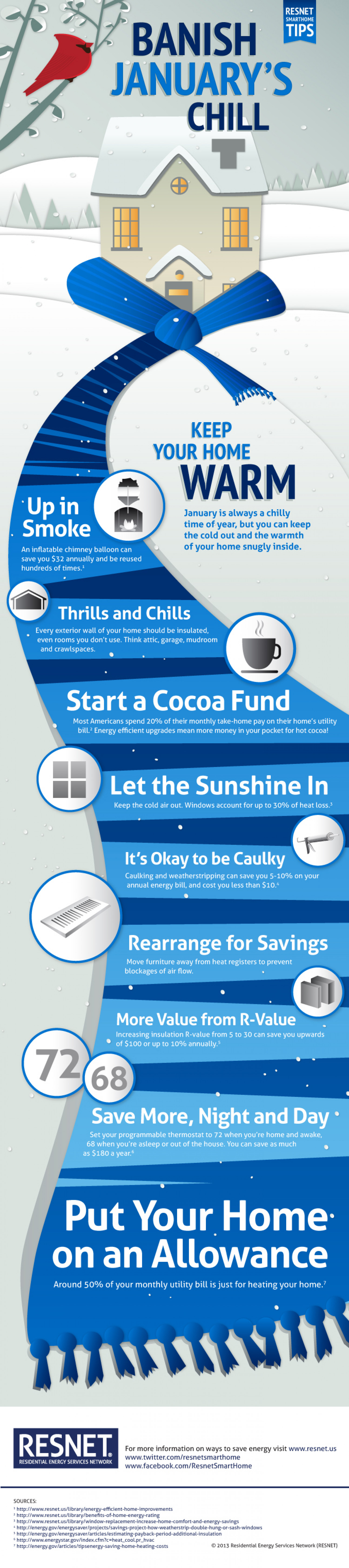 Banish January's Chill Infographic