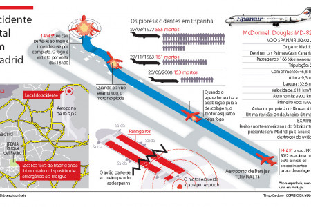 Barajas plane crash Infographic