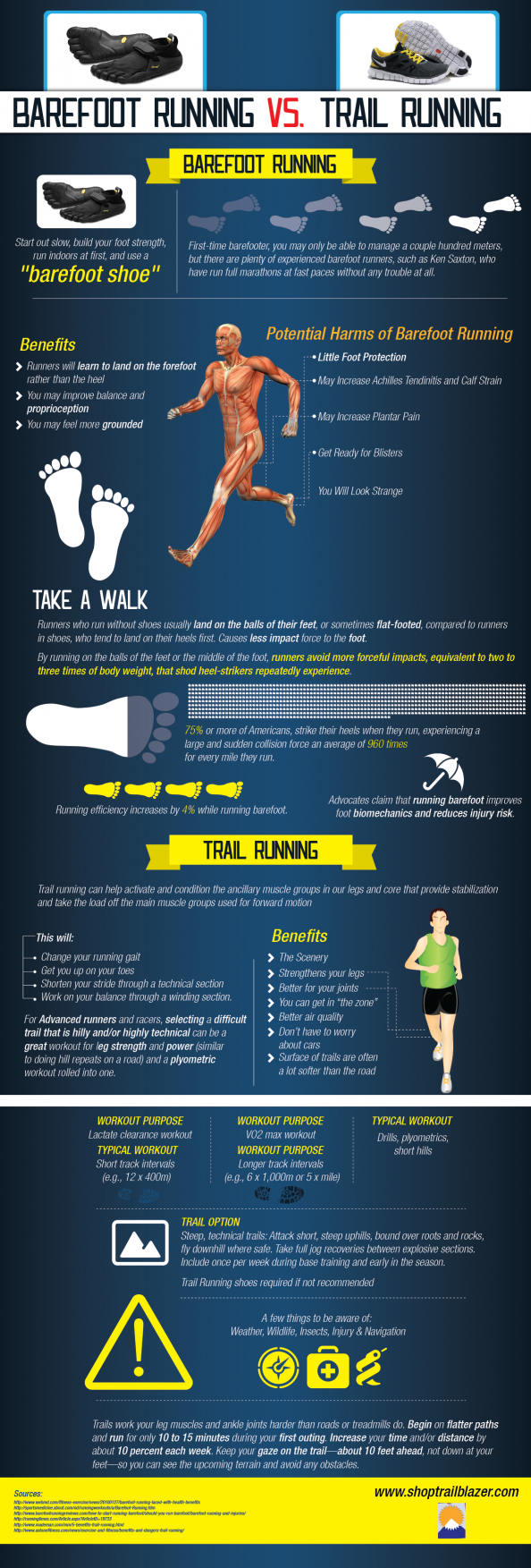 Barefoot Running Vs. Trail Running Infographic