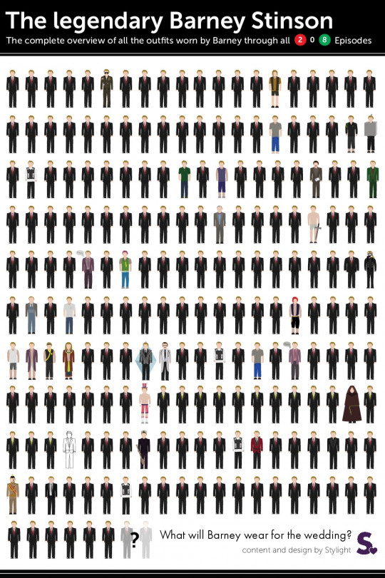 How I Met Your Mother Finale Every Outfit Worn By Barney Stinson Time