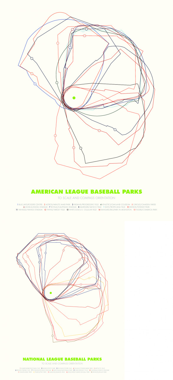 Baseball Parks, to scale and orientation
