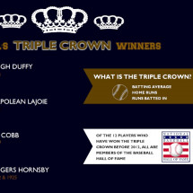 Baseball's Triple Crown Winners Infographic