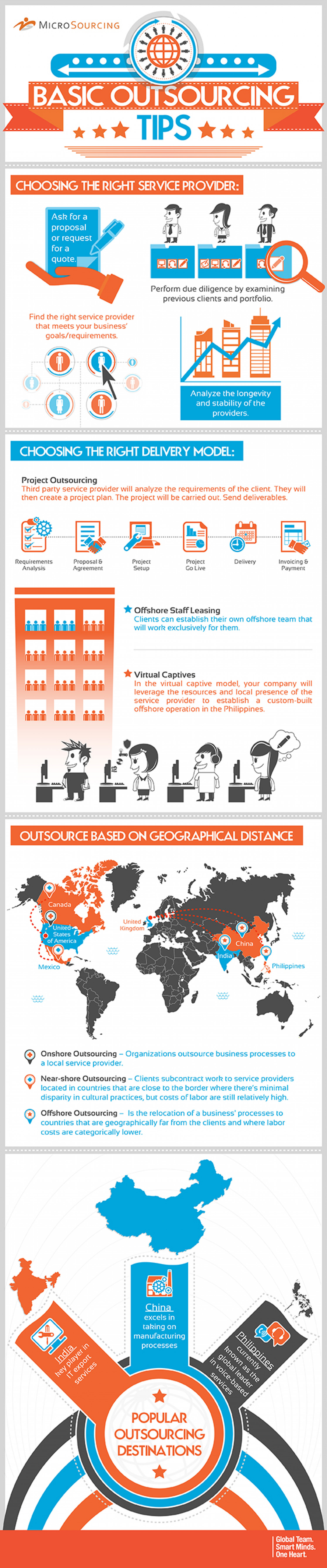 Basic Outsourcing Tips Infographic