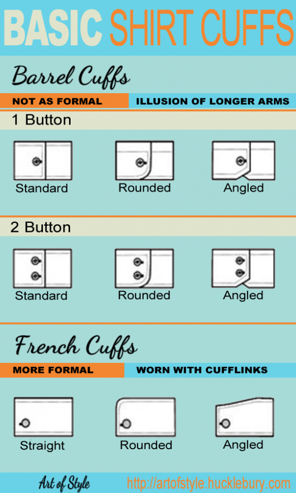 Basic Shirt Cuffs