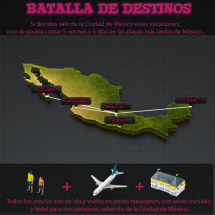 Batalla de Destinos (Mexico Version) Infographic